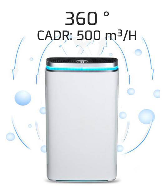 360 degree air filtration